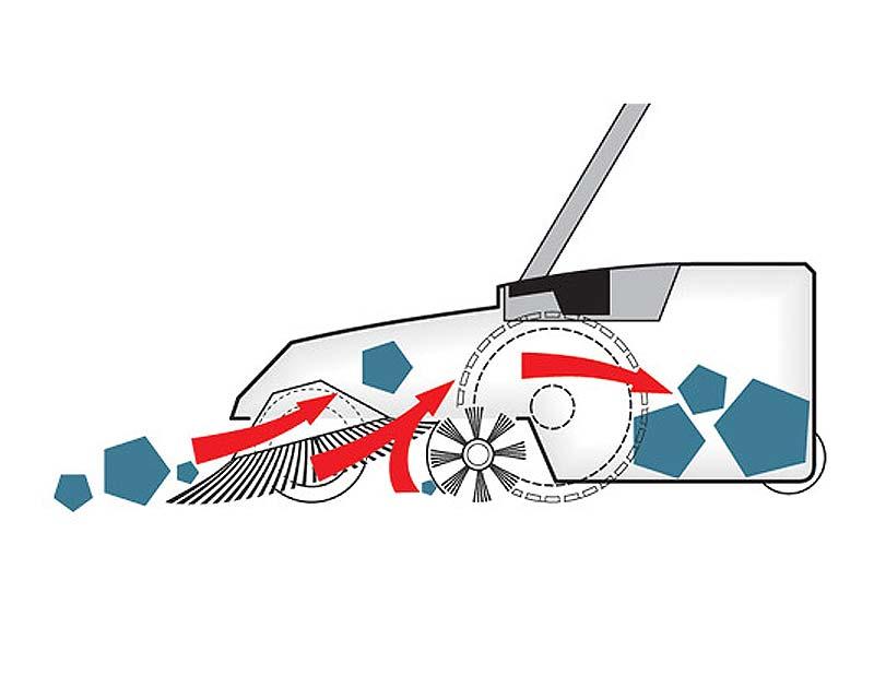 Haaga 400 series mechanical sweeper diagram
