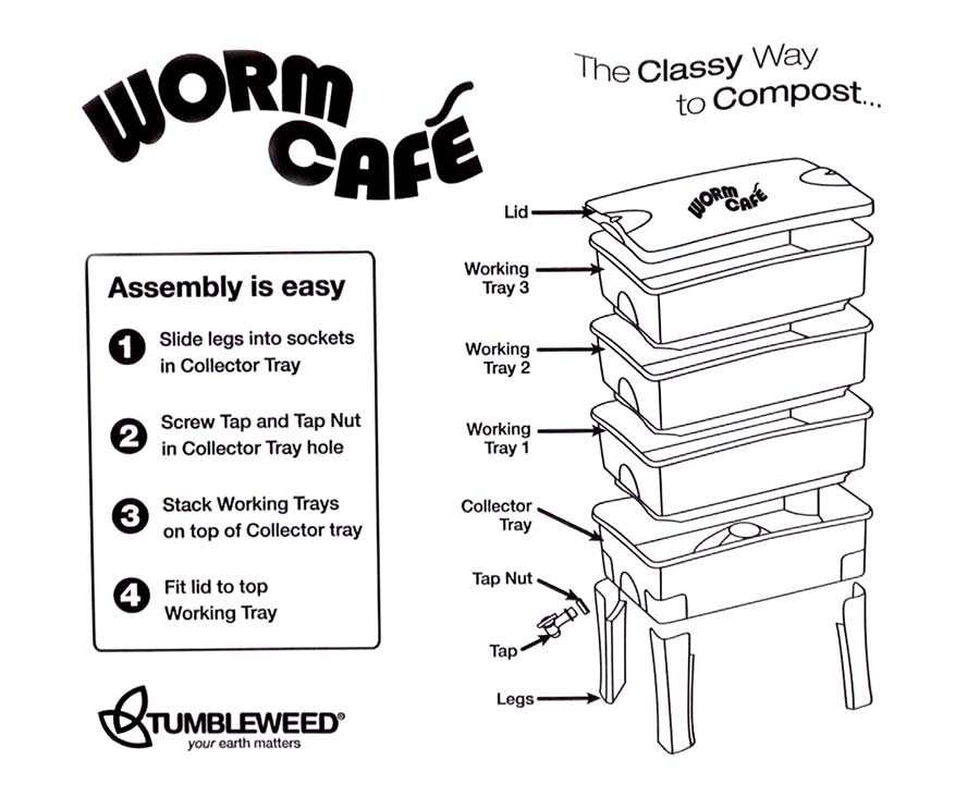 Worm Cafe - all components fit together easily