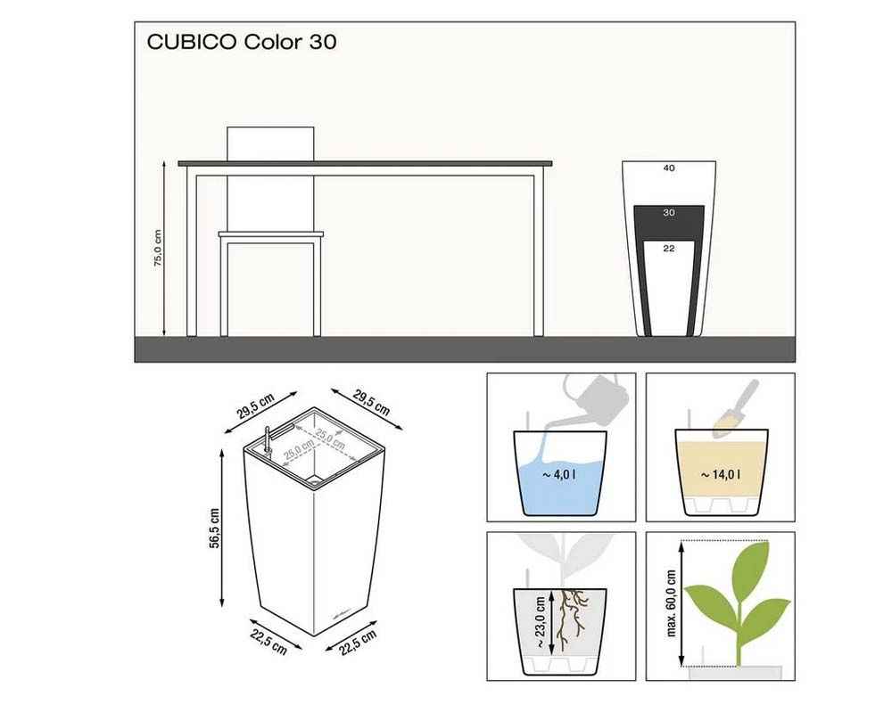 Diagram - Self-Watering Pot - Lechuza