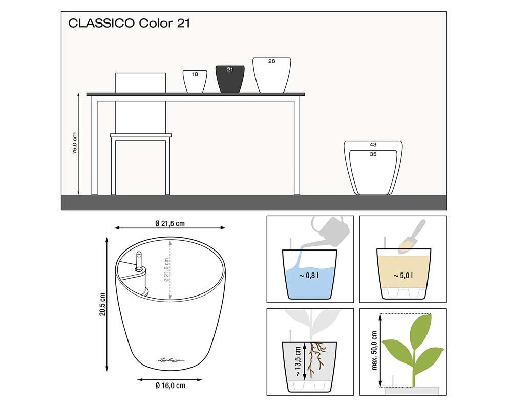 Diagram - Classico Color 21 - Self-Watering Pot - Lechuza