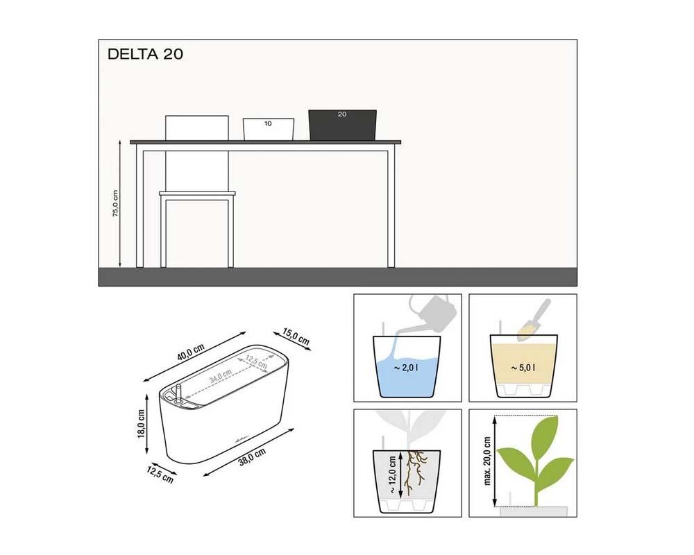 Diagram - Delta 20 Self-Watering Pot - Lechuza