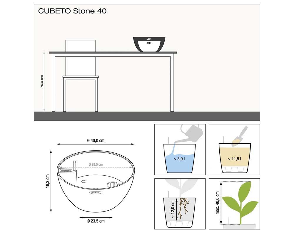 Diagram - Cubeto Stone 40 - Self-Watering Pot - Lechuza