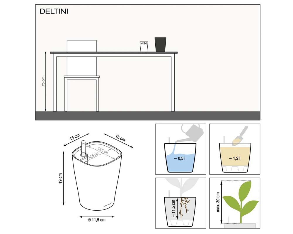 Diagram - Deltini - Self-Watering Pot - Lechuza