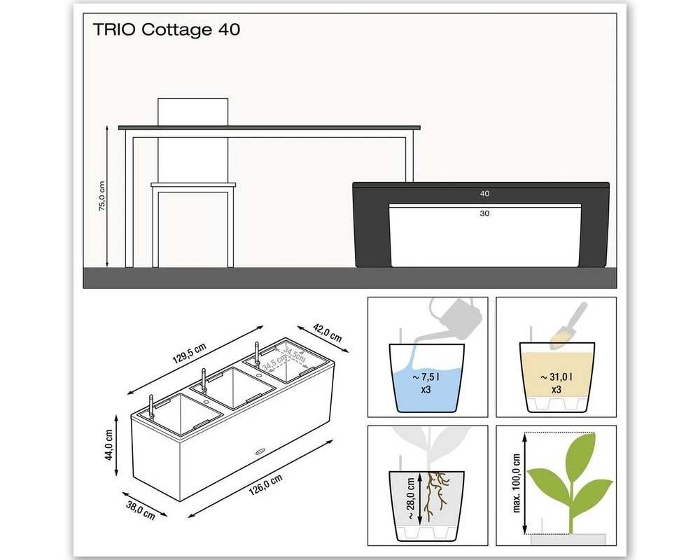Diagram -Trio Cottage 40 - Self-Watering Planter - Lechuza